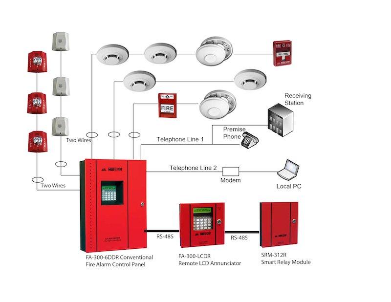 Cách lắp đặt hệ thống báo cháy mới nhất hiện nay