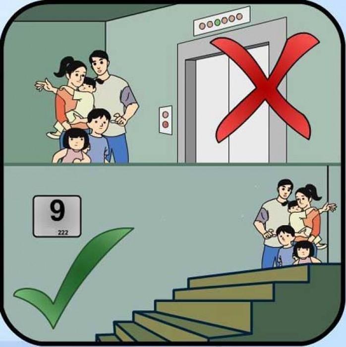 Tuyệt đối không được sử dụng thang máy